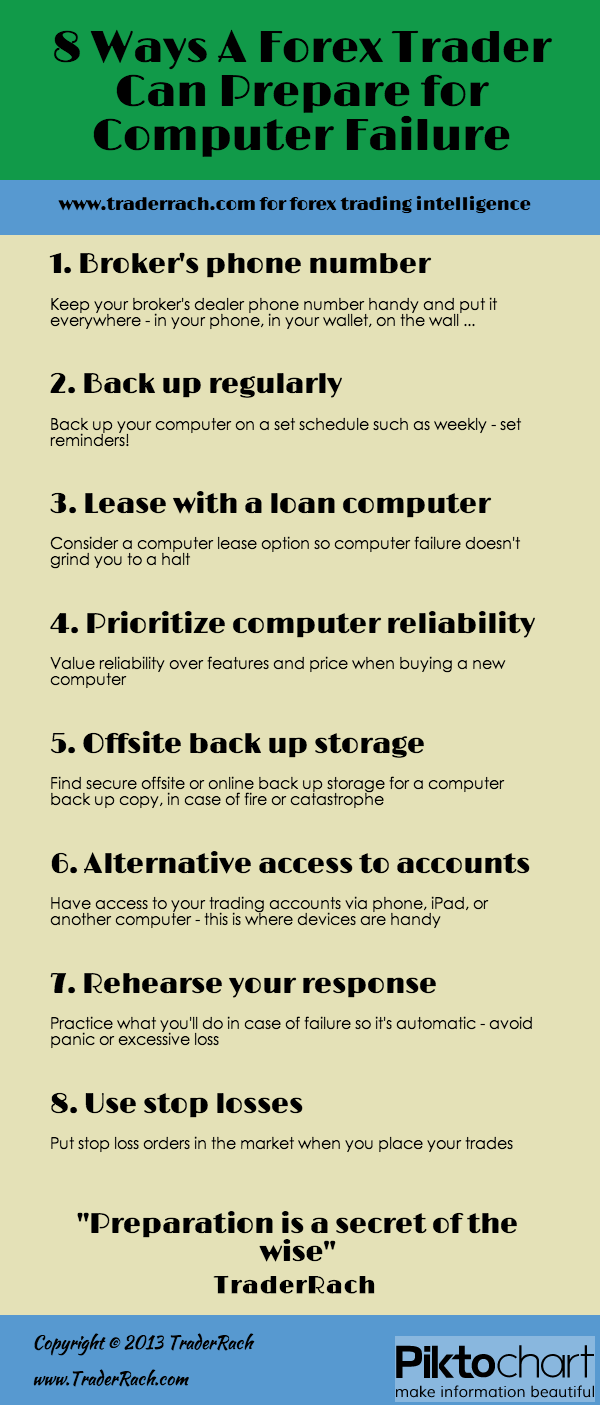8 Ways A Forex Trader Can Prepare For Computer Failure [Infographic]