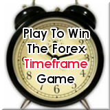 Play To Win The Forex Timeframe Game - Tab